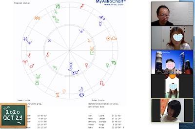 【教室の様子】Zoom 西洋占星術講座(4回コース第3講)
