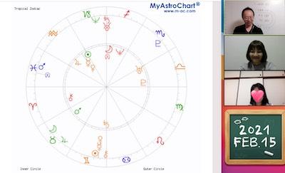 【教室の様子】Zoom 西洋占星術講座Part1(4回コース第3講)