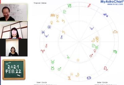 【教室の様子】Zoom 西洋占星術講座Part1(4回コース第4講)